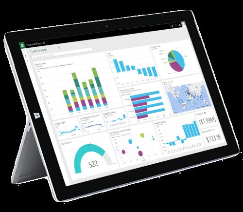 Microsoft Power BI heldere rapportage